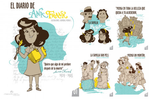 Ana_Frank_Family